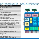 Intel Xeon D, Broadwell arrives to the servers