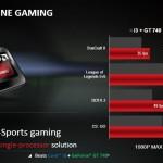 AMD renews its APUs with the A10-7870K processor