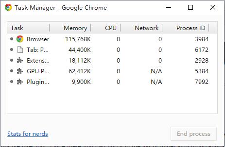 https://pc4u.org/wp-content/uploads/2015/08/Chrome-1.png