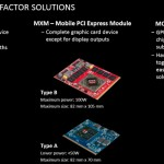 AMD launches new GPU for integrated systems