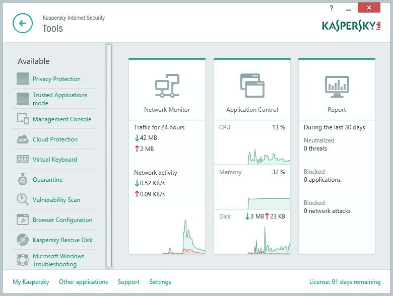 Kaspersky internet security 2017 28 keys 4595