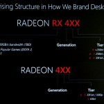 We explain the new nomenclature of AMD graphics