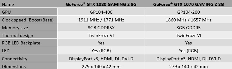 MSI Gaming Z