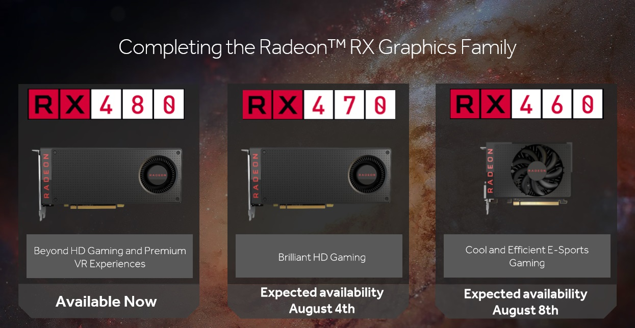 RX 470 and RX 460