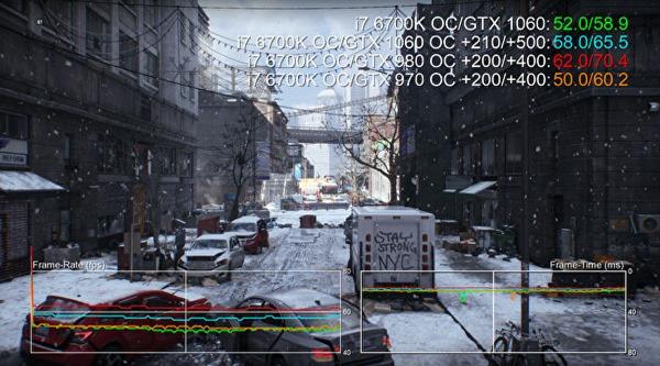 Nvidia GTX 1060 vs GTX 960 vs GTX 970 vs GTX 980 vs GTX 1070