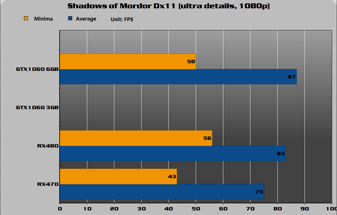 Shadows of Mondor DX11