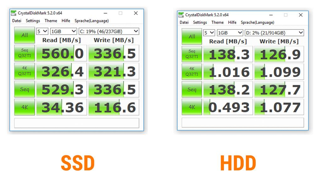 SSD and HDD Test
